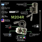 MonkeyLectric M204R USB Rechargeable Monkey Light